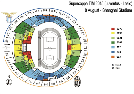 Juventus DOC Alex Del Piero – Finale Supercoppa 2015